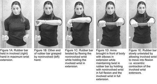 how to use the therma-band
